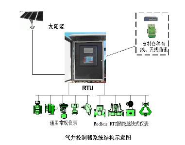 太阳能压力控制器怎样接线