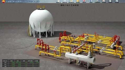 力控城市燃气生产运营指挥管理系统inpro forture图片