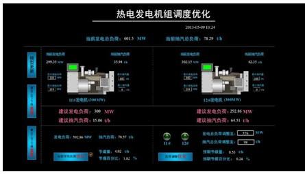 浙江中控能源管理中心系统EMS-Suite