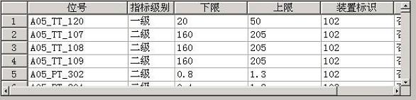 报警时间统计组件的动态使用 - dqzijinqiao - 紫金桥软件