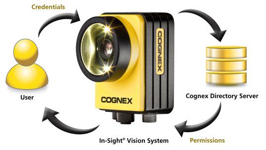 Cognex Directory Server