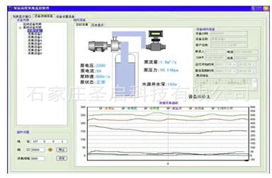 排水泵站远程监控系统设计方案