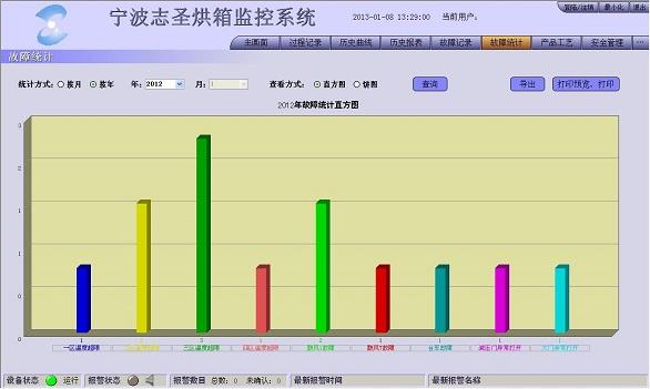 紫金桥软件在烘烤箱行业的应用 - dqzijinqiao - 紫金桥软件