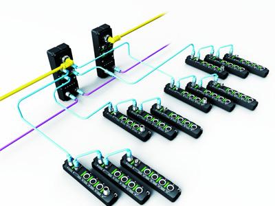 宜科为您提供可直接应用于工业现场的革命性I/O解决方案--Spider67