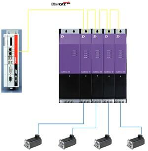 cooldrive a8伺服驱动器在并联机器人上的应用
