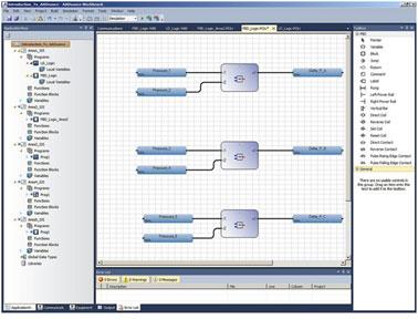 罗克韦尔AADvance Workbench 2.0