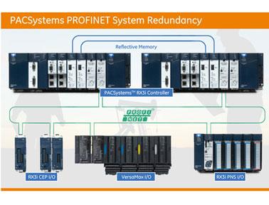 GE带有PROFINET高可用性的PACSystems控制平台