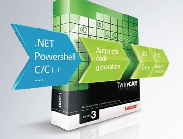 倍福自动化软件TwinCAT 3