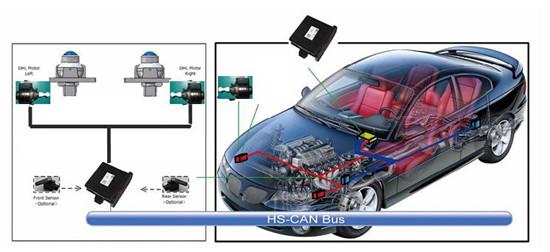 汽车大灯自动调节系统方案