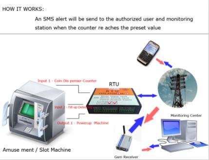 安特成温湿度远程监测终端/温湿度远程监控设备ATC60A02