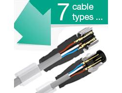 倍加福用于工业应用的7种类型的电缆