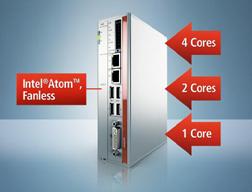 倍福采用Atom多核技术的无风扇紧凑型工业 PC