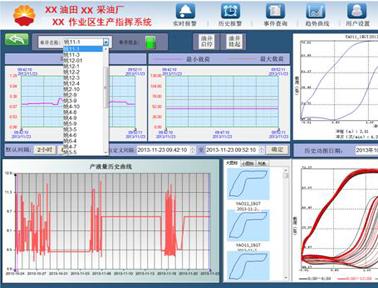 亚控采油作业区SCADA系统解决方案软件平台