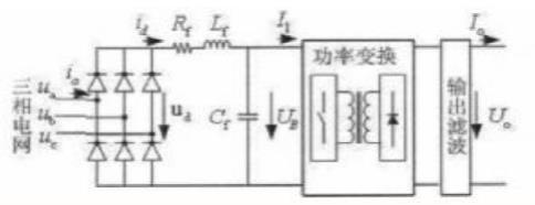 电路整流变成直流电,滤波后提供给高频dc-dc功率变换