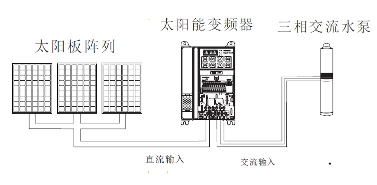 220v水泵压力罐接线图