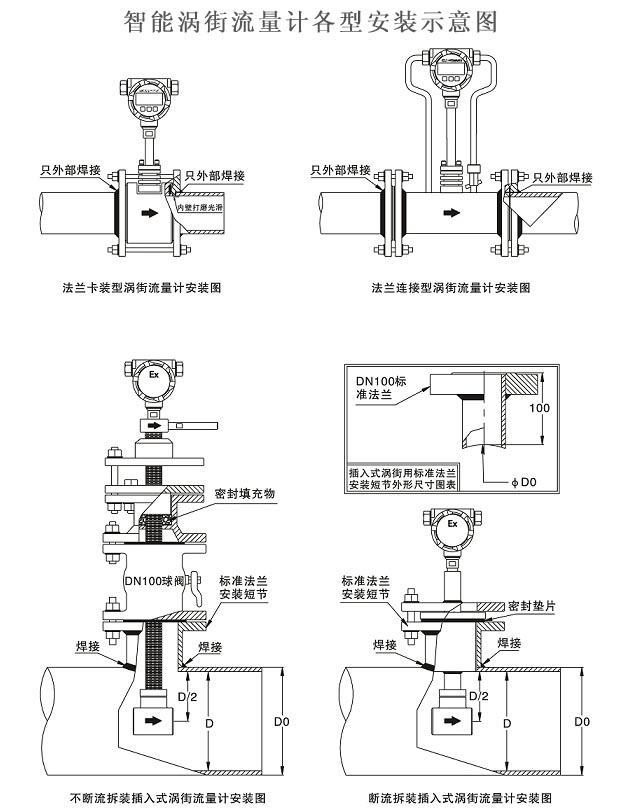 【电磁流量计北京生产厂家