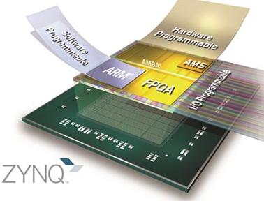 赛灵思Zynq-7000 全可编程SoC