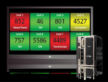 红狮可视化管理系统ProducTVityStation