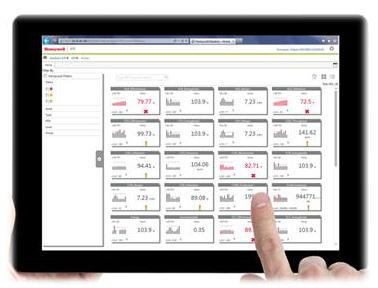 霍尼韦尔Uniformance Suite 工业物联网分析平台