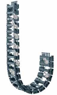 易格斯E3拖链-E3.10系列