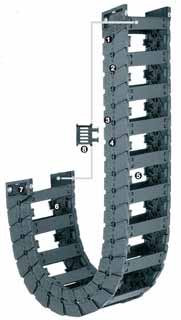 E6拖链系统-E6.29系列
