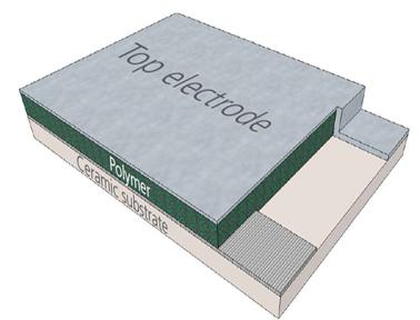 IST AG湿度传感器