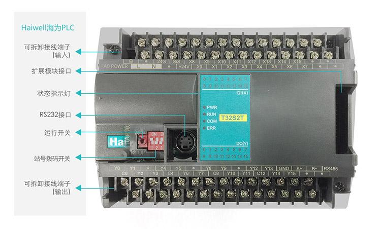 Haiwell海为T系列-标准型PLC主机