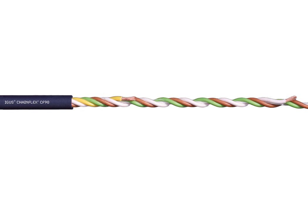 chainflex CF98 高柔性控制电缆