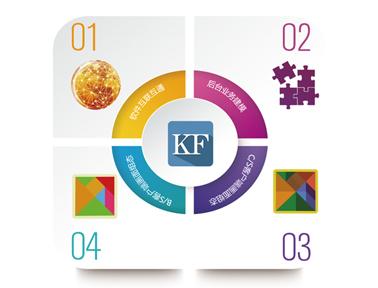 亚控管控一体化全组态平台KingFusion3.5