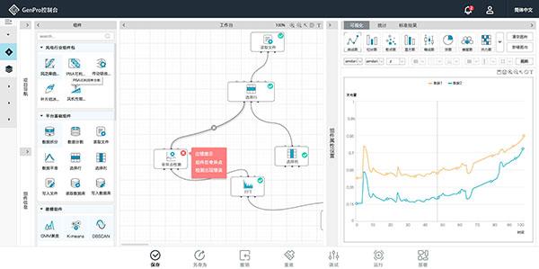 天泽智云工业智能建模分析平台GenPro