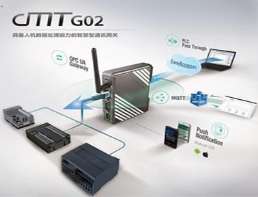 威纶通智慧型通讯网关cMT— G02