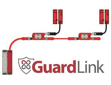 罗克韦尔GuardLink 安全系统