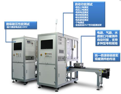 泛华测控电动汽车电机控制器(mcu)自动测试系统