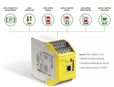 全新升级 品质如一 | samos®PRO MOTION可编程安全控制器