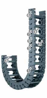 E6拖链系统-E6.80系列