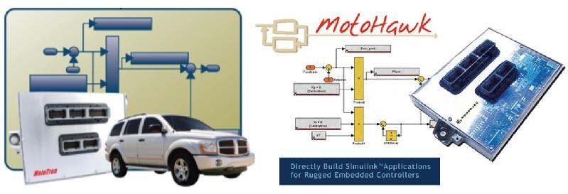 新能源汽车整车控制器VCU快速开发平台