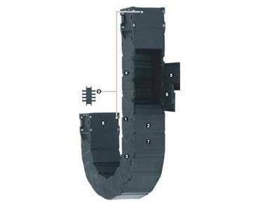易格斯E2 R100拖管-R167系列