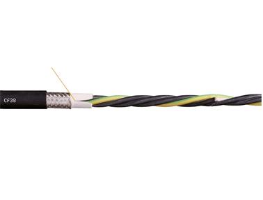 易格斯动力电缆-CF38系列