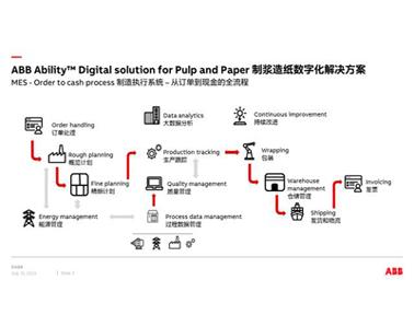 ABB Ability™制造执行系统系统