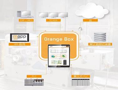 贝加莱OrangeBOX工业物联网解决方案包