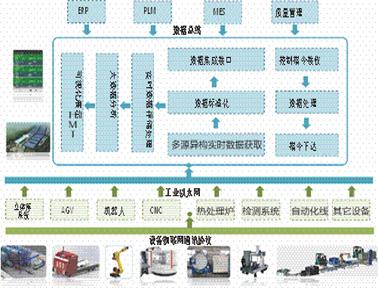 兰光设备物联网系统LONGO-IOT