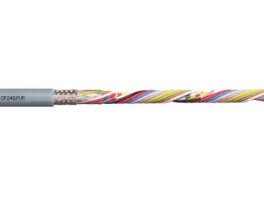 易格斯数据电缆-CF240.PUR系列