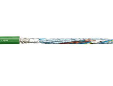 易格斯测量系统电缆-CF894系列
