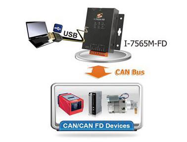 泓格USB转2口CAN/CAN FD总线转换器新产品上市: I-7565M-FD