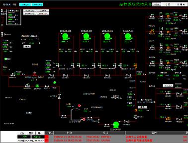 中控VxSCADA综合监控软件