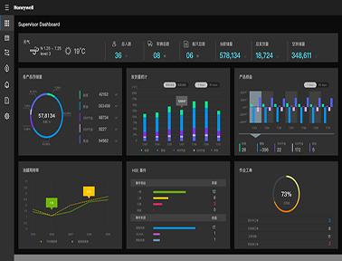 霍尼韦尔Safettice安全及生产管理信息化平台