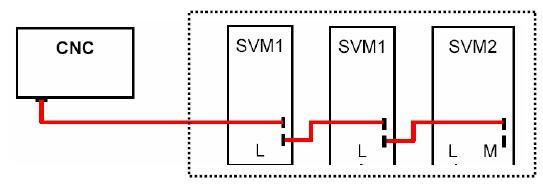 fanuc伺服放大器硬件接线原理图