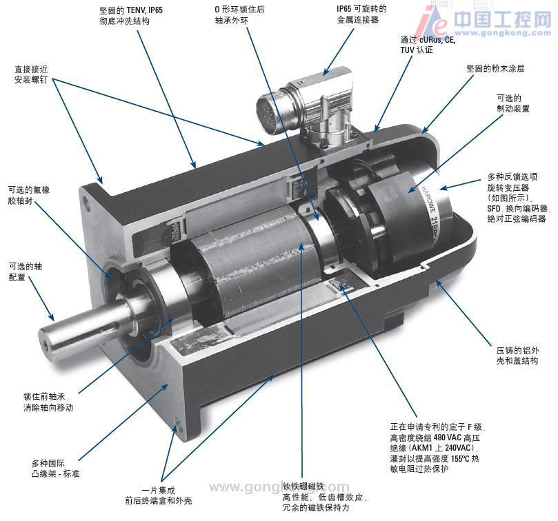 液压伺服马达结构图