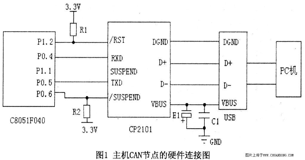 以mcu为核心的硬件电路图