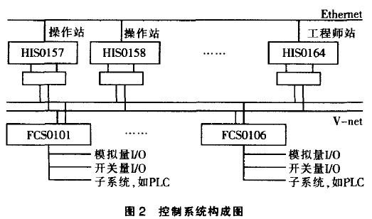 电路 电路图 电子 设计 素材 原理图 523_308